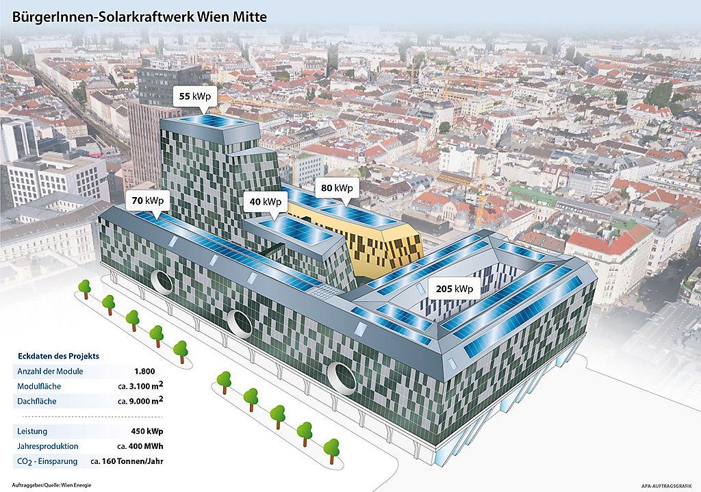 Solarkraftwerk Bahnhof Wien Mitte